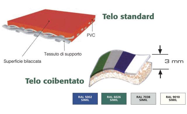 materiali telo pvc coperture Civert